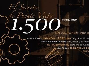 'El secreto de Puente Viejo' cumple 1.500 capítulos llenos de éxitos
