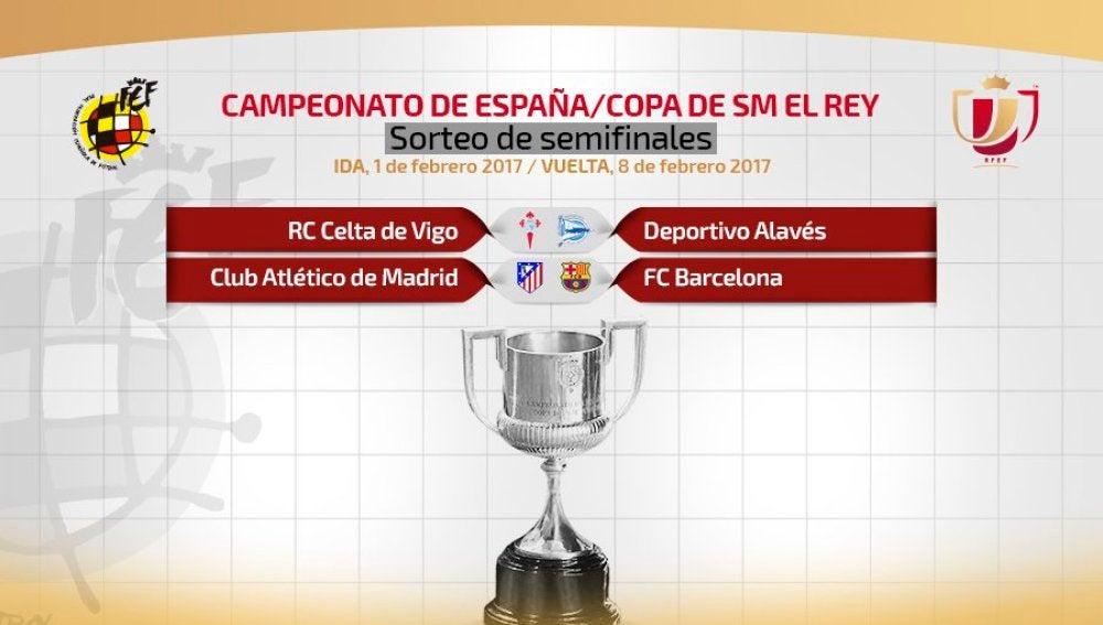 Cruces de semifinales de la Copa del Rey