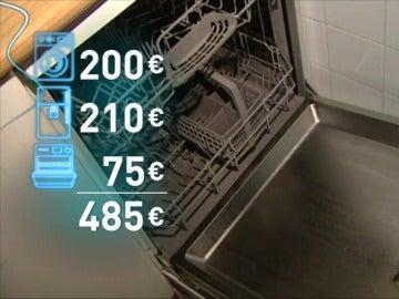 Los electrodomésticos antiguos disparan el recibo de la luz