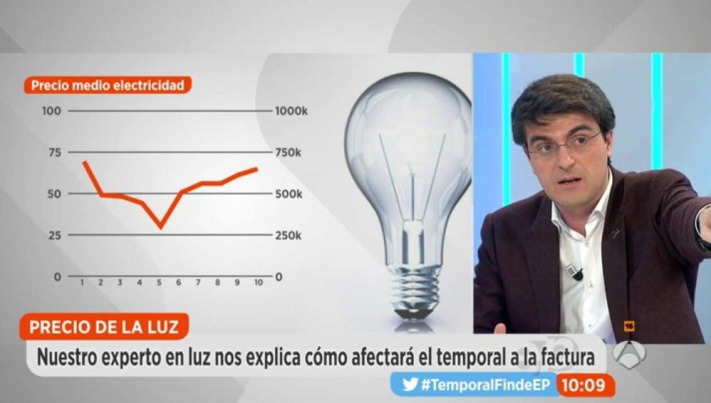 Frame 142.040625 de: trucos_ahorro