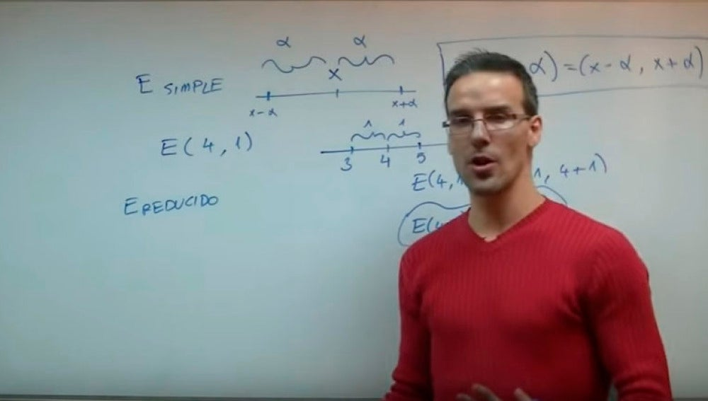 David Calle, profesor en Youtube