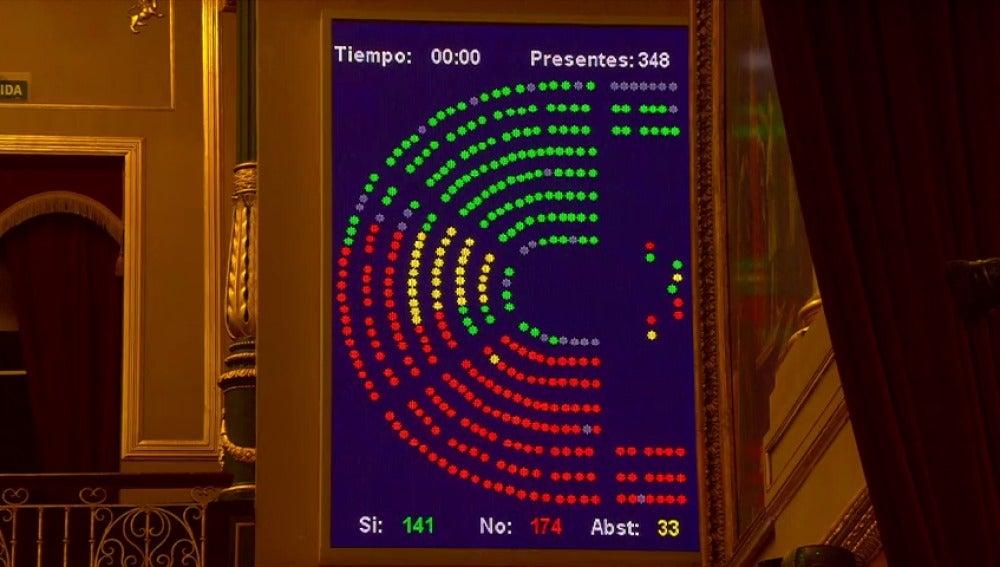 Frame 4.654063 de: El Congreso tumba el Real Decreto Ley sobre la reforma de la estiba