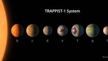 Los planetas que orbitan alrededor de Trapist-1