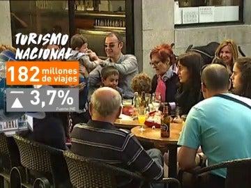 Frame 9.20179 de: Los españoles viajaron un 3,7% más en 2016, con un aumento del 9,1% del gasto