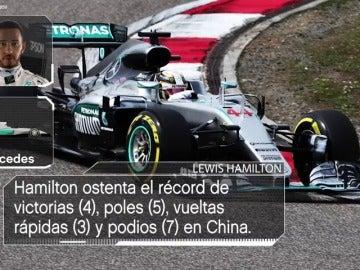 Frame 10.34298 de: Las estadísticas del GP de China 2017 de Fórmula 1