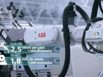 Frame 52.271137 de: robots
