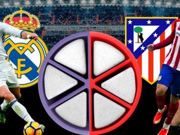 Participa en el trivial del Madrid-Atlético