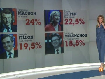 Frame 14.468571 de: Elecciones en Francia: Macron en cabeza para la primera vuelta, pero con una abstención previsible del 30%