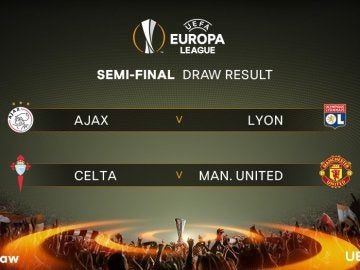 Semifinales de la Europa League