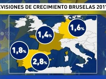 Frame 97.007707 de: BRUSELAS PIB