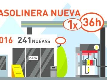 En España se abre una nueva gasolinera cada 36 horas