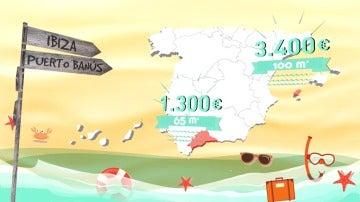 El boom del alquiler se traslada de la ciudad a la costa durante los meses de verano