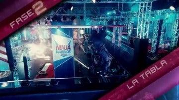 Con estos trucos se alzarán con la victoria los concursantes en la segunda fase de 'Ninja Warrior'