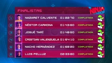 Conoce a los seis finalistas del tercer programa de 'Ninja Warrior' España