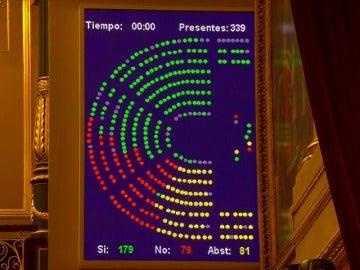 El Congreso aprueba el acuerdo de libre comercio entre la UE y Canadá con la abstención del PSOE