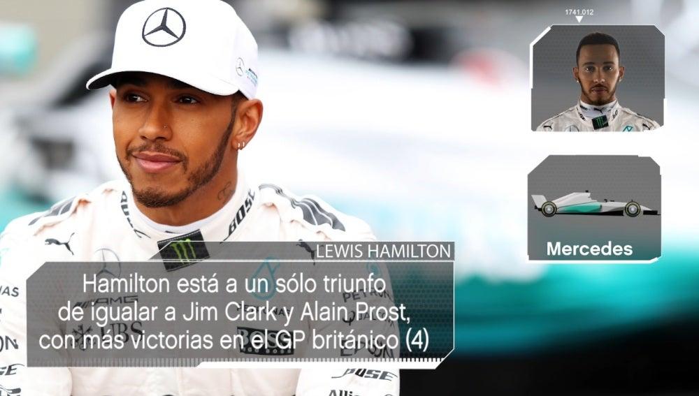 Los datos del GP de Gran Bretaña