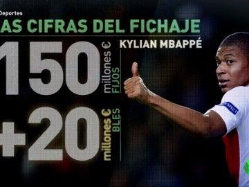 Los detalles del posible traspaso de Mbappé al Real Madrid