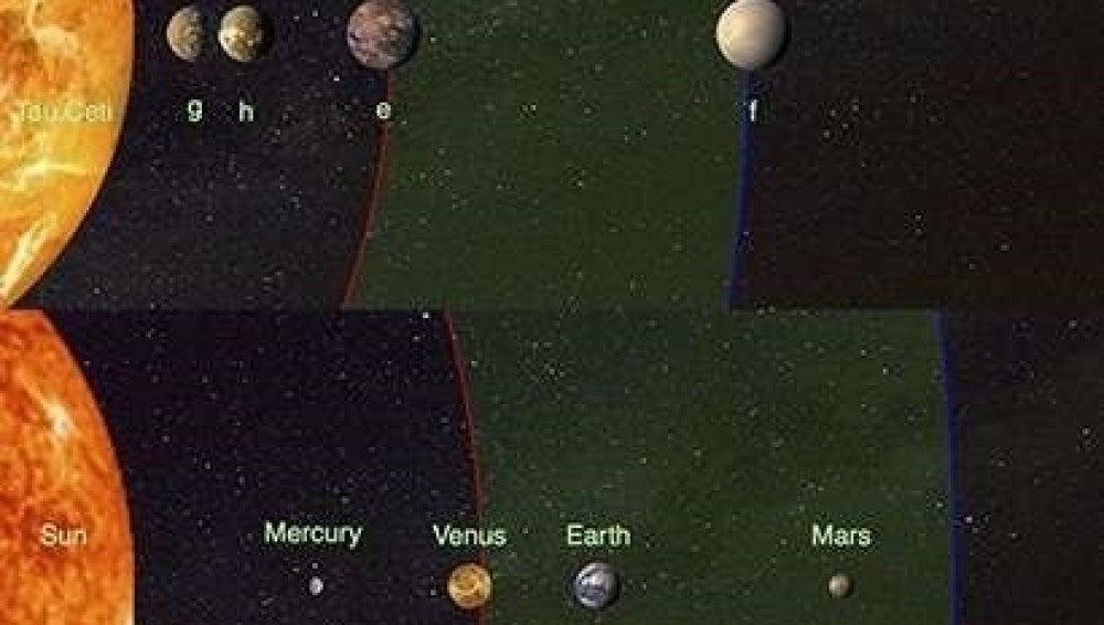 Esquema planetario