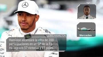 Las estadísticas del GP de Bélgica 2017 de Fórmula 1