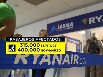 Pasajeros afectados por las cancelaciones de Ryanair