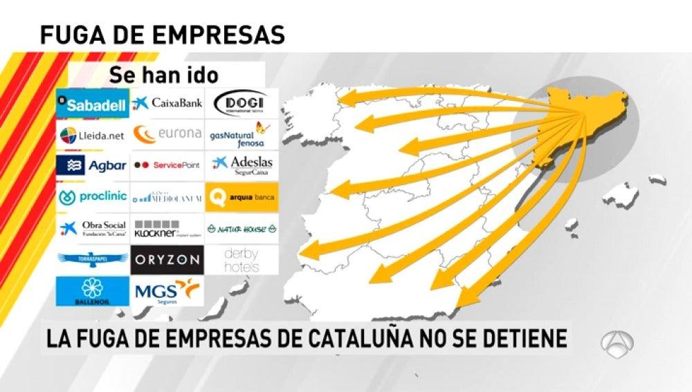 Fuga de empresas en Cataluña
