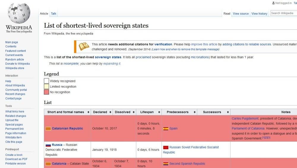 la wikipedia sit a a la 39 rep blica catalana 39 como el