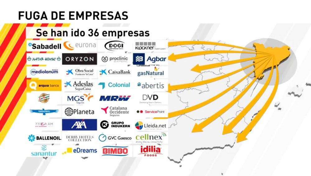 Bimbo, Applus e Idilia Foods acuerdan trasladar el domicilio de sus sociedades fuera de Cataluña
