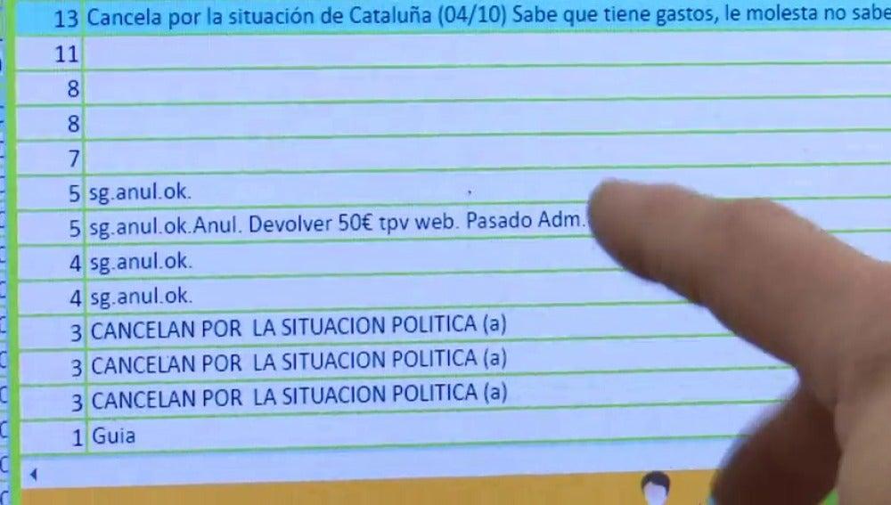 El Banco de España calcula que la crisis catalana podría restar al crecimiento económico entre 0,3 y 2,5 puntos