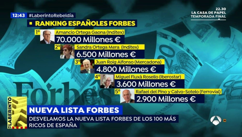 EP lista forbes