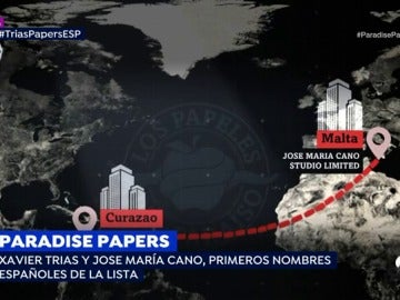 EP paradise papers