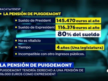 EP pension Puigdi