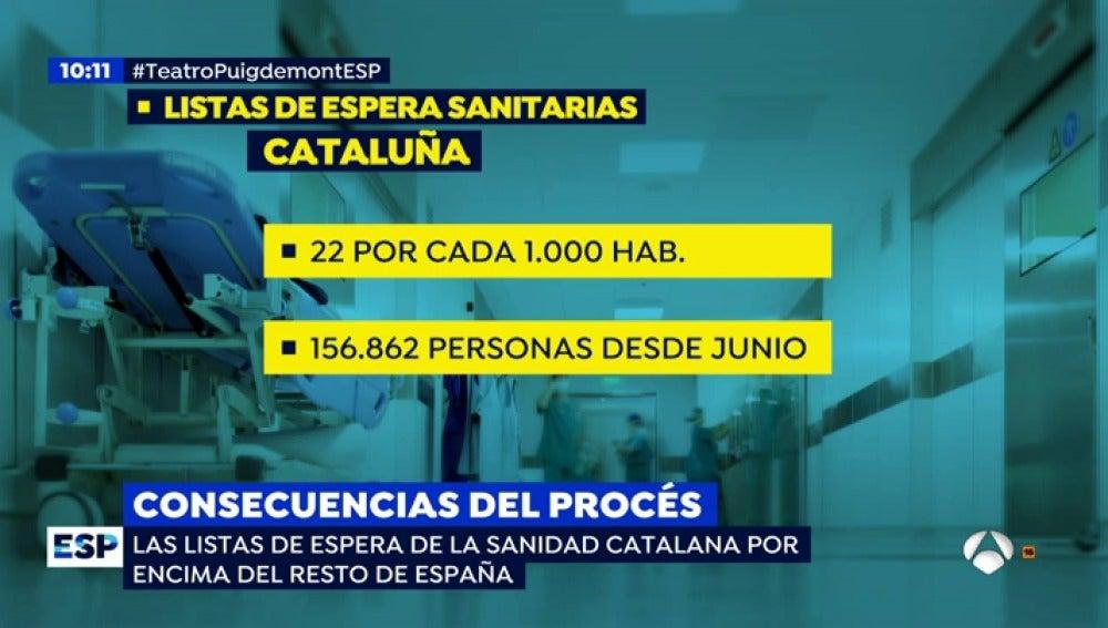 EP sanidad catalana