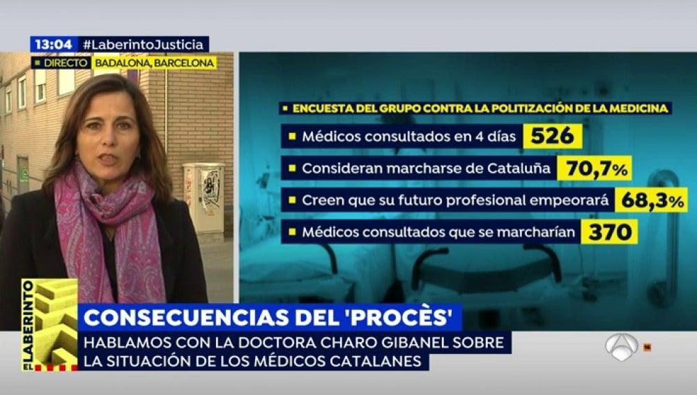 EP medicos catalanes