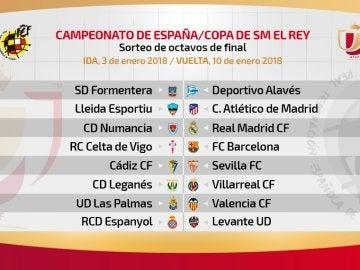 Sorteo de octavos de Copa del Rey