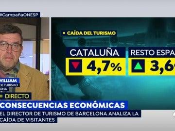 EP turismo cat