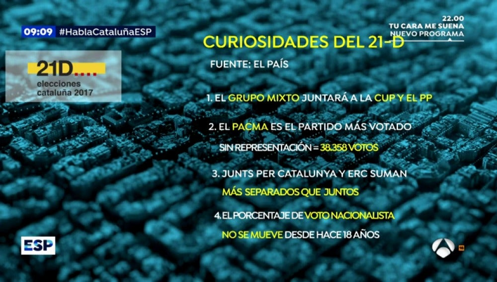EP curiosidades 21D