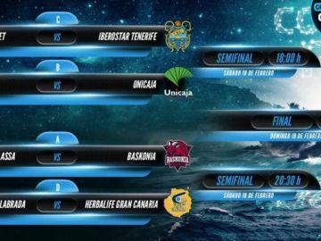 Emparejamientos de la Copa del Rey de basket 2018