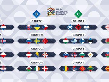 La composición de todos los grupos de la Nations League