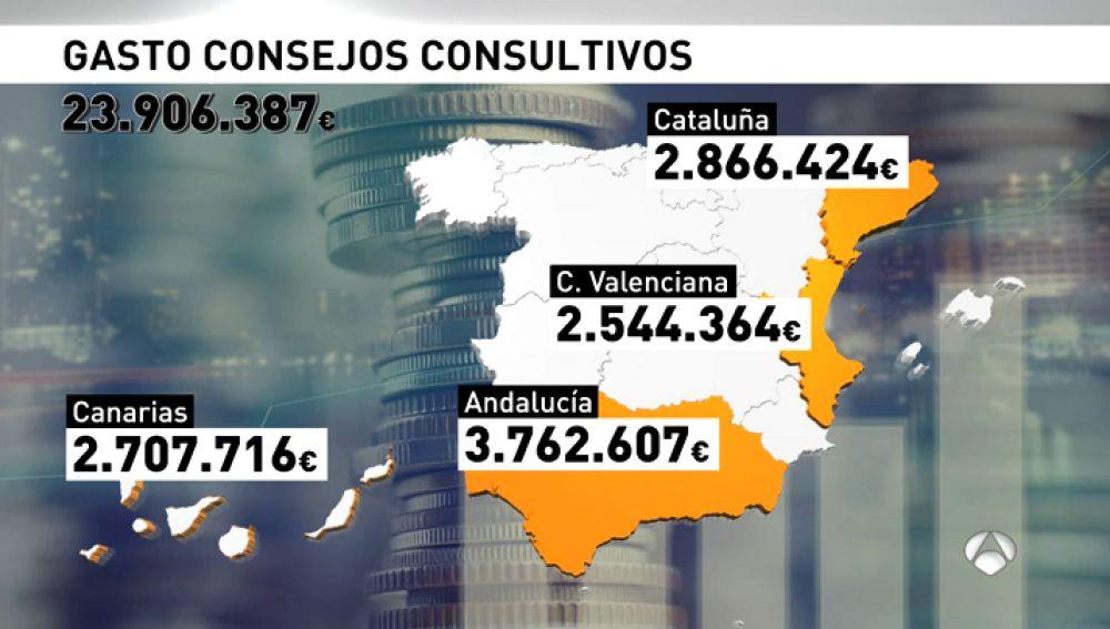 CONSEJO_CONSULTIVO