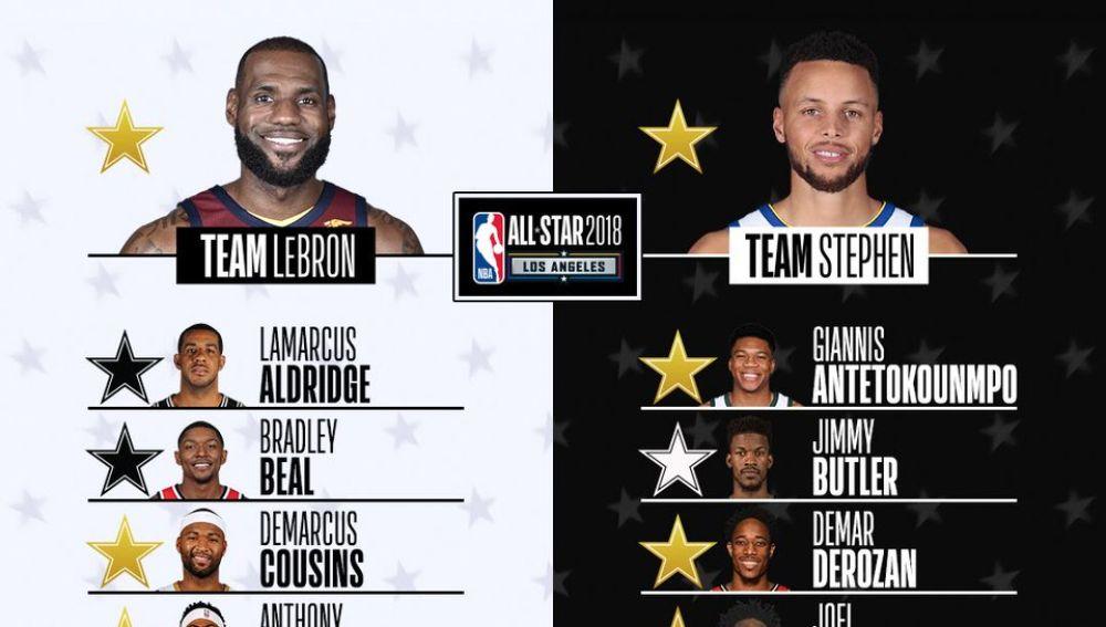 Los quintetos de LeBron y Curry para el All-Star