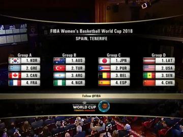 Los grupos del Mundial de baloncesto femenino en Tenerife