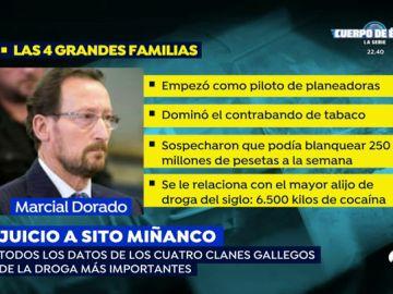 clanes_droga