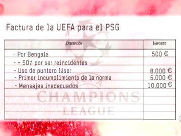 La factura que tendrá que pagar el PSG por las bengalas en el Parque de los Príncipes
