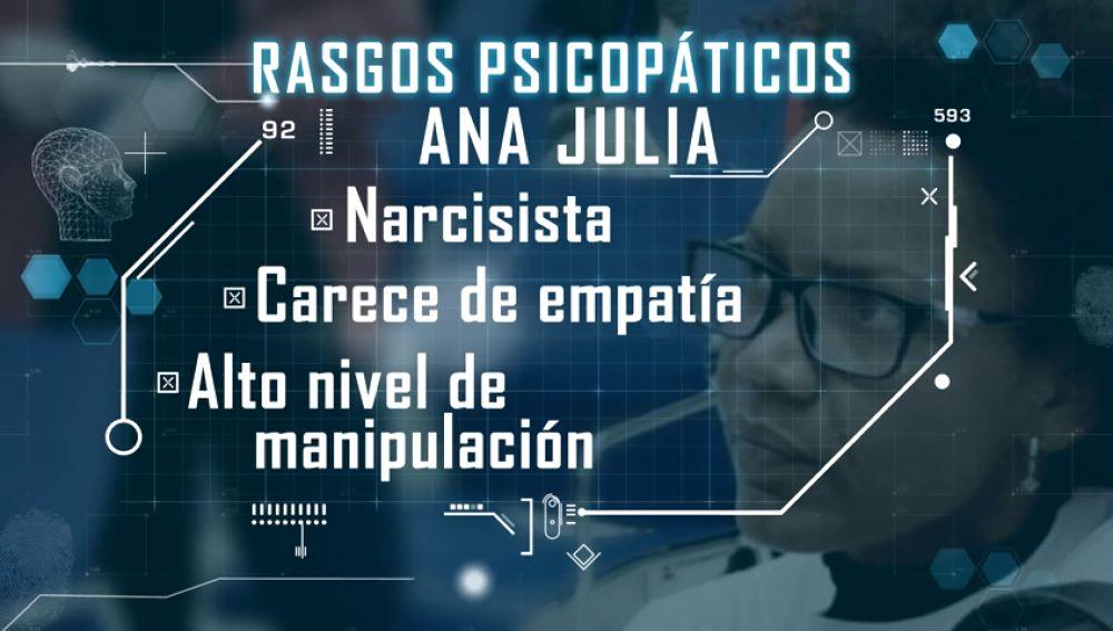 La actitud de Ana Julia revela rasgos psicopáticos