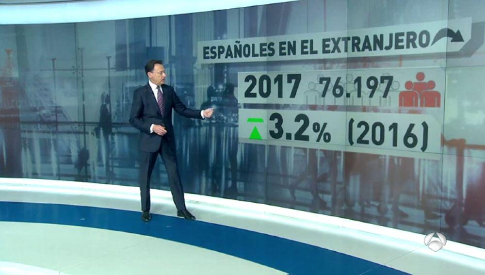 La salida de españoles al extranjero sigue aumentando