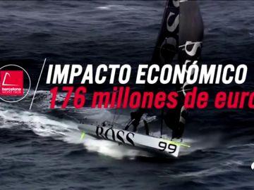 Cruce de acusaciones políticas tras la suspensión de la la Barcelona World Race