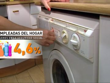 Sindicatos piden que el empleo doméstico cotice en el Régimen General de la Seguridad Social