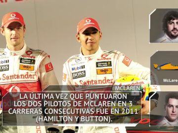 Los datos y estadísticas del GP de China en Shanghái