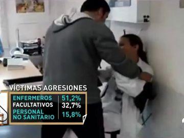 agresionesmedicos