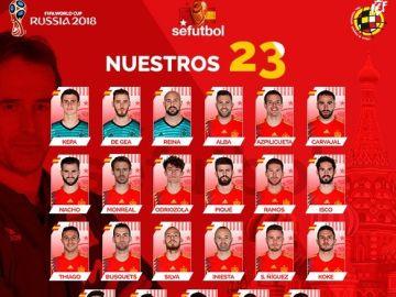 Lista definitiva de España para el Mundial de Rusia